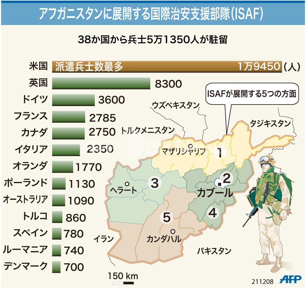 【図解】アフガニスタンに展開中の国際治安支援部隊