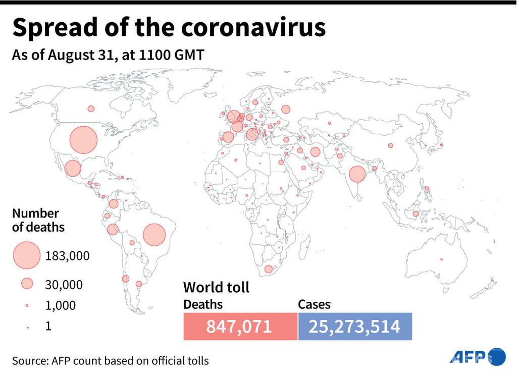 新型コロナウイルス、現在の感染者・死者数(31日午後8時時点) 死者84.7万人に