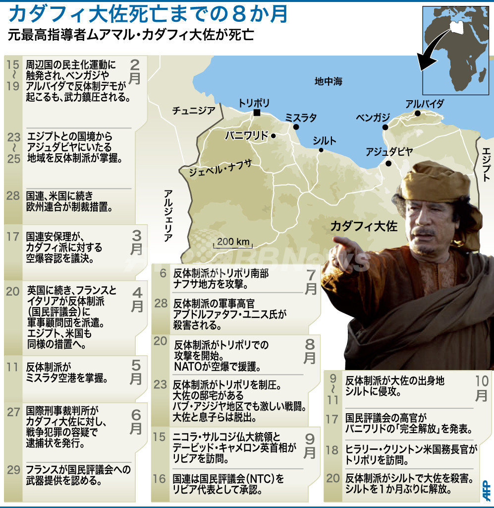 【図解】カダフィ大佐死亡までの8か月