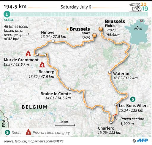 図解でみるツール・ド・フランスの全ステージ
