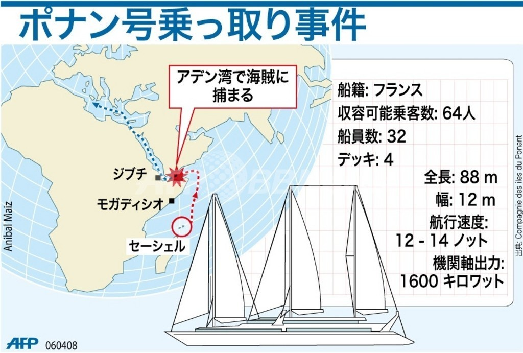 【図解】フランス豪華帆船ポナン号乗っ取り事件