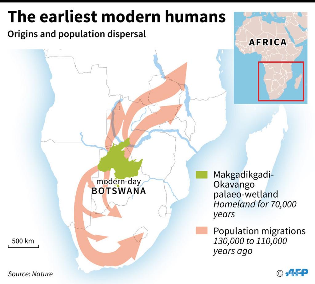現生人類、ボツワナで20万年前に誕生 DNA分析で特定