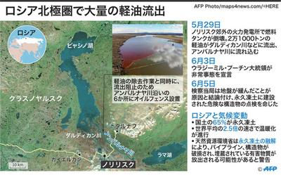 【解説】永久凍土の融解が原因、ロシア北極圏の燃料流出事故 開く「パンドラの箱」