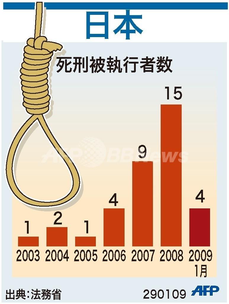 4人の死刑執行、法務省発表 写真...