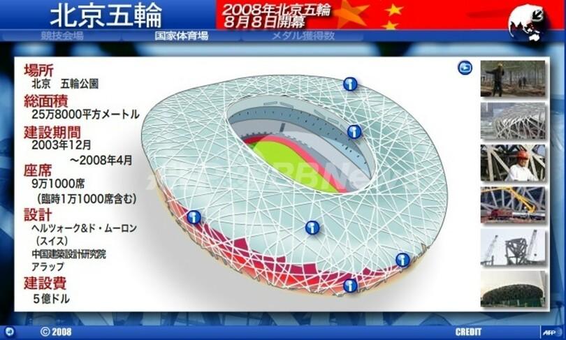 五輪 北京